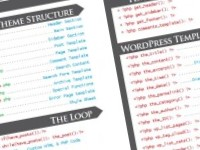 Best WordPress Cheatsheets