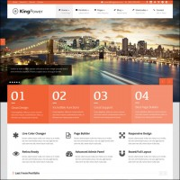 Free WordPress themes for March 2014